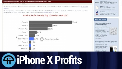 iPhone X Profits