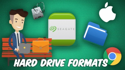 What hard drive format works on Mac, PC, and Chromebook?