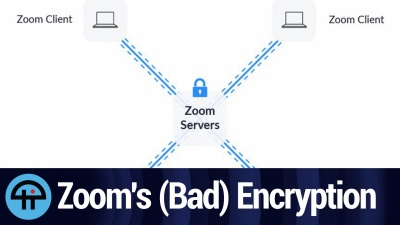 Zoom Won't Have Real End-to-End Encryption