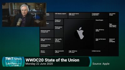 WWDC20 State of the Union