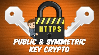How does HTTPS, SSL, and TLS encryption encryption work?