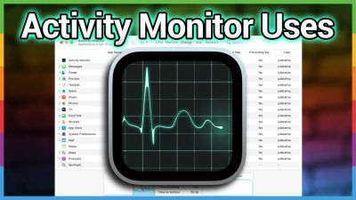 The Mac Activity Monitor