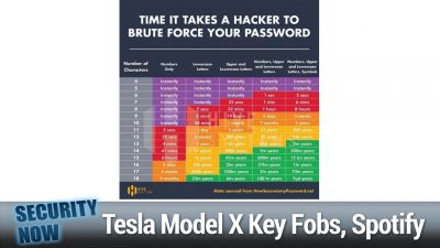 Generic Smart Doorbells, Tesla Model X Key Fobs, Critical Drupal Flaw, Spotify